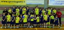 La formazione del mini-basket